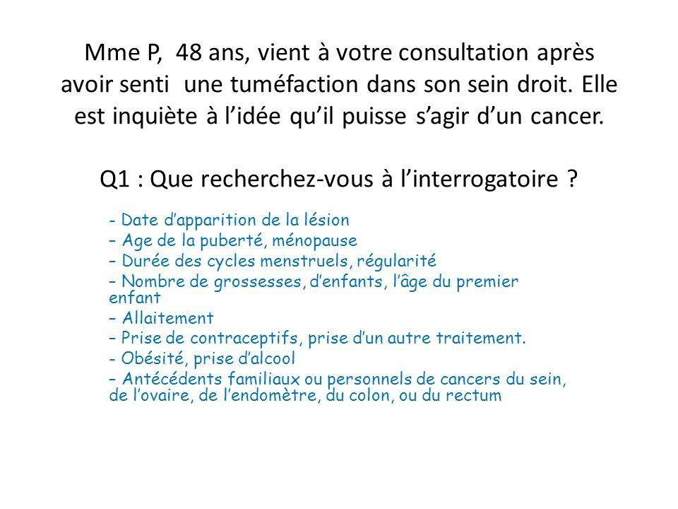 Q2 : Détaillez lexamen physique et quels sont les arguments en faveur dune lésion suspecte que vous recherchez.
