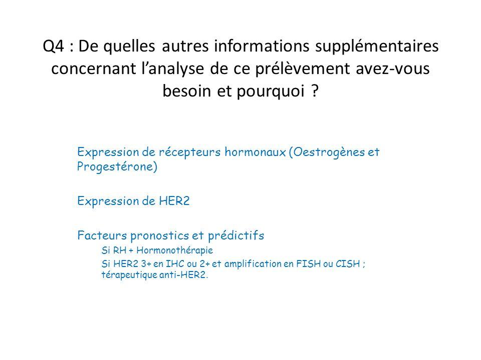 Q4 : De quelles autres informations supplémentaires concernant lanalyse de ce prélèvement avez-vous besoin et pourquoi ? Expression de récepteurs horm