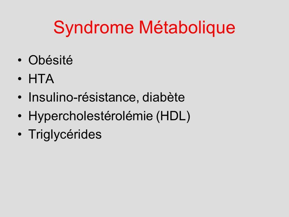 Syndrome Métabolique Obésité HTA Insulino-résistance, diabète Hypercholestérolémie (HDL) Triglycérides