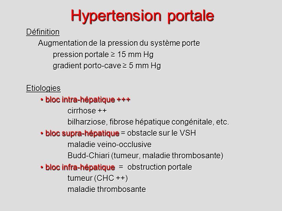 Hypertension portale Définition Augmentation de la pression du système porte pression portale 15 mm Hg gradient porto-cave 5 mm Hg Etiologies bloc intra-hépatique +++ bloc intra-hépatique +++ cirrhose ++ bilharziose, fibrose hépatique congénitale, etc.
