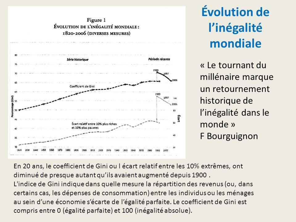 Évolution de linégalité mondiale « Le tournant du millénaire marque un retournement historique de linégalité dans le monde » F Bourguignon En 20 ans, le coefficient de Gini ou l écart relatif entre les 10% extrêmes, ont diminué de presque autant quils avaient augmenté depuis 1900.