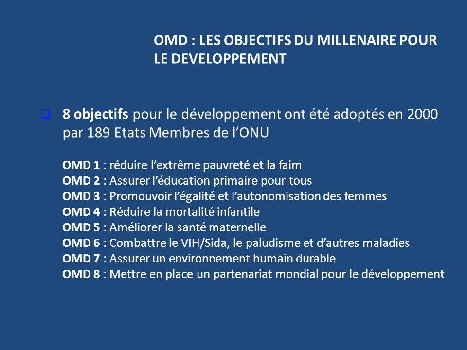 8 objectifs pour le développement ont été adoptés en 2000 par 189 Etats Membres de lONU OMD 1 : réduire lextrême pauvreté et la faim OMD 2 : Assurer léducation primaire pour tous OMD 3 : Promouvoir légalité et lautonomisation des femmes OMD 4 : Réduire la mortalité infantile OMD 5 : Améliorer la santé maternelle OMD 6 : Combattre le VIH/Sida, le paludisme et dautres maladies OMD 7 : Assurer un environnement humain durable OMD 8 : Mettre en place un partenariat mondial pour le développement OMD : LES OBJECTIFS DU MILLENAIRE POUR LE DEVELOPPEMENT