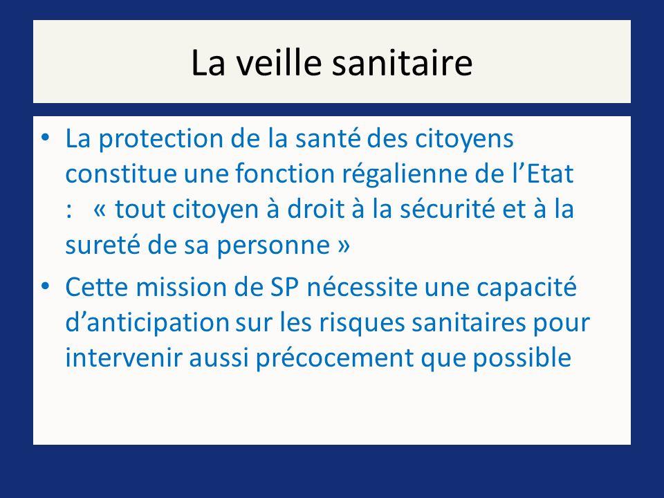 EWRS : early warning rapid system Outil européen de notification des alertes infectieuses Création 1998 : décision 2119/98/CE Parlement Européen France 2 correspondants : InVS : messages alerte DGS : recommandations -Événements notifiés : - 2004 : A.