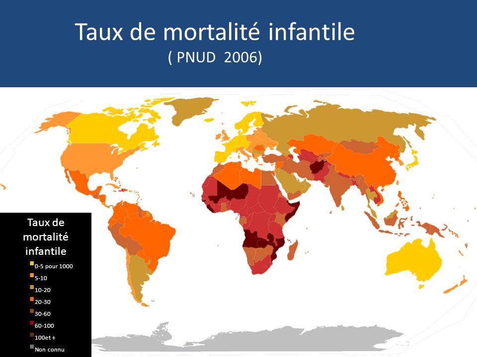Taux de mortalité infantile ( PNUD 2006) 20 Taux de mortalité infantile 0-5 pour 1000 5-10 10-20 20-30 30-60 60-100 100et + Non connu