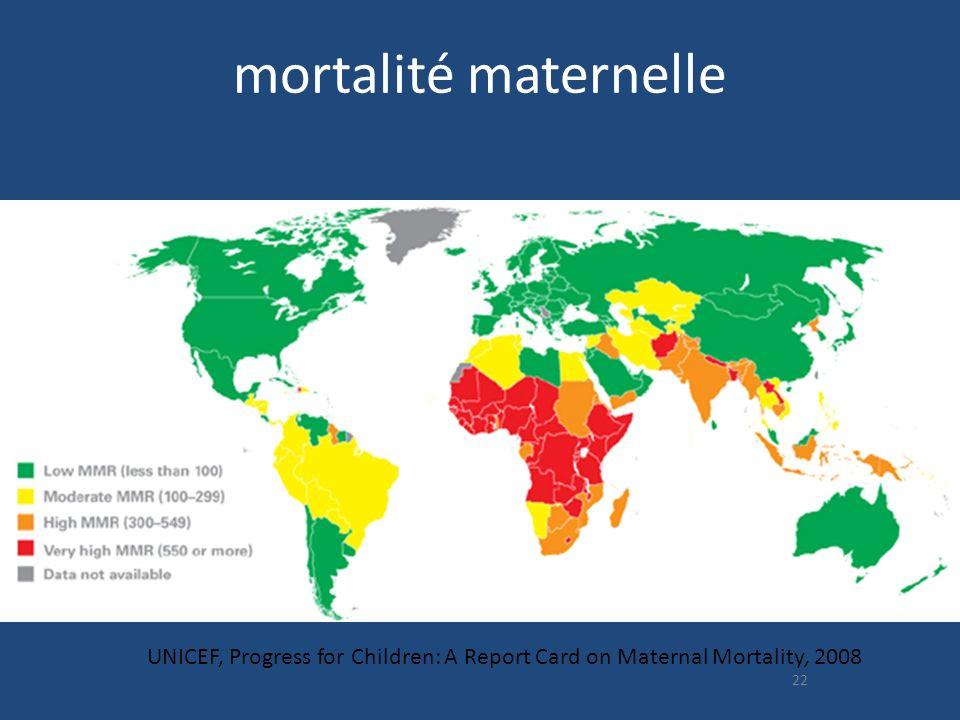 mortalité maternelle 22 source UNICEF, Progress for Children: A Report Card on Maternal Mortality, 2008 Taux de mortalité maternelle pour 100 000 naissances vivantes