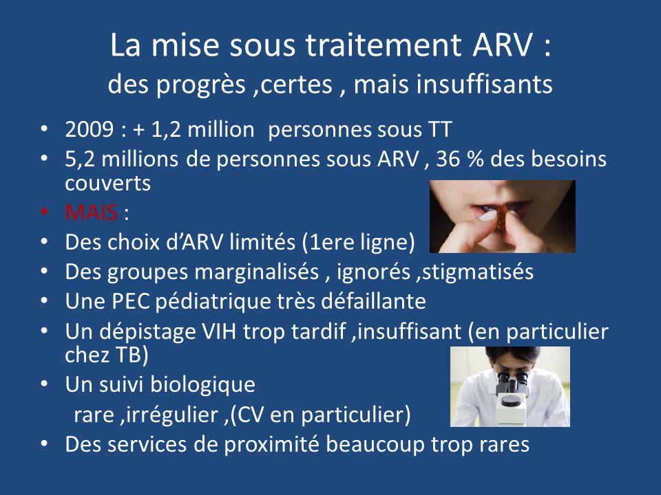 La mise sous traitement ARV : des progrès,certes, mais insuffisants 2009 : + 1,2 million personnes sous TT 5,2 millions de personnes sous ARV, 36 % des besoins couverts MAIS : Des choix dARV limités (1ere ligne) Des groupes marginalisés, ignorés,stigmatisés Une PEC pédiatrique très défaillante Un dépistage VIH trop tardif,insuffisant (en particulier chez TB) Un suivi biologique rare,irrégulier,(CV en particulier) Des services de proximité beaucoup trop rares
