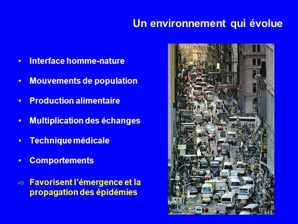 Un environnement qui évolue Interface homme-nature Mouvements de population Production alimentaire Multiplication des échanges Technique médicale Comportements Favorisent lémergence et la propagation des épidémies
