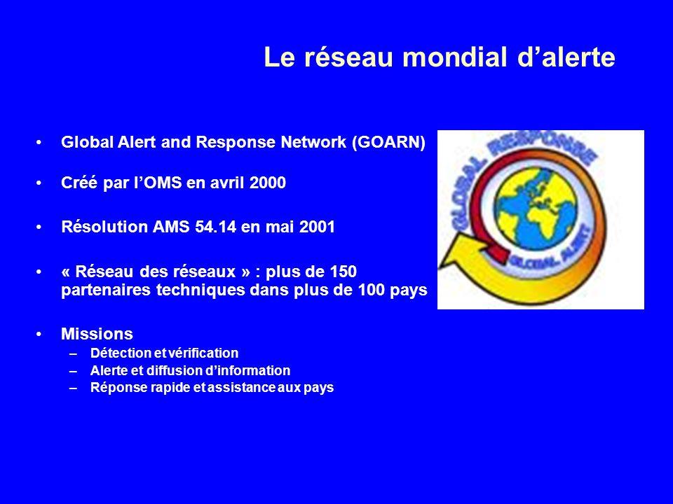 Le réseau mondial dalerte Global Alert and Response Network (GOARN) Créé par lOMS en avril 2000 Résolution AMS 54.14 en mai 2001 « Réseau des réseaux » : plus de 150 partenaires techniques dans plus de 100 pays Missions –Détection et vérification –Alerte et diffusion dinformation –Réponse rapide et assistance aux pays