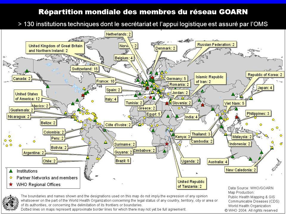 Répartition mondiale des membres du réseau GOARN > 130 institutions techniques dont le secrétariat et lappui logistique est assuré par lOMS