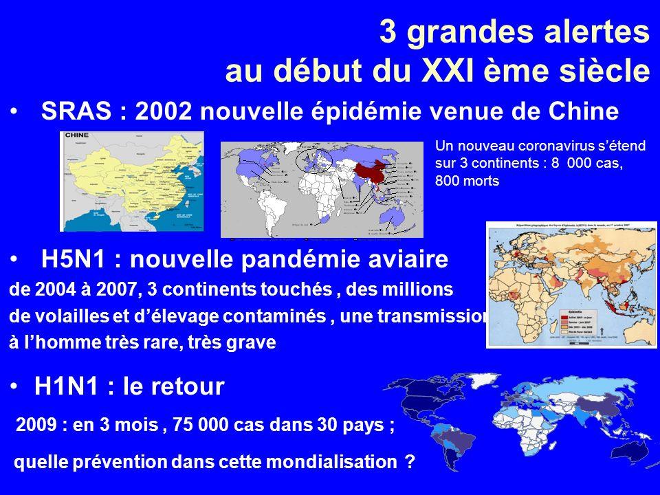 3 grandes alertes au début du XXI ème siècle SRAS : 2002 nouvelle épidémie venue de Chine H5N1 : nouvelle pandémie aviaire de 2004 à 2007, 3 continents touchés, des millions de volailles et délevage contaminés, une transmission à lhomme très rare, très grave H1N1 : le retour 2009 : en 3 mois, 75 000 cas dans 30 pays ; quelle prévention dans cette mondialisation .