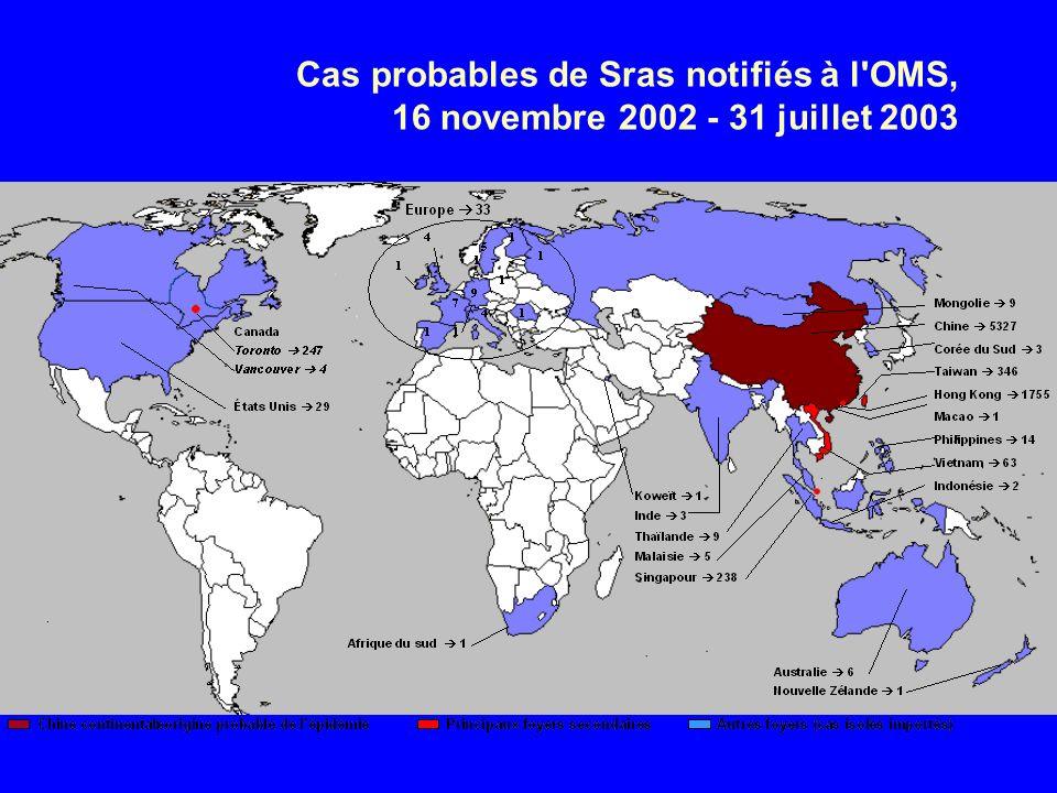 Cas probables de Sras notifiés à l OMS, 16 novembre 2002 - 31 juillet 2003
