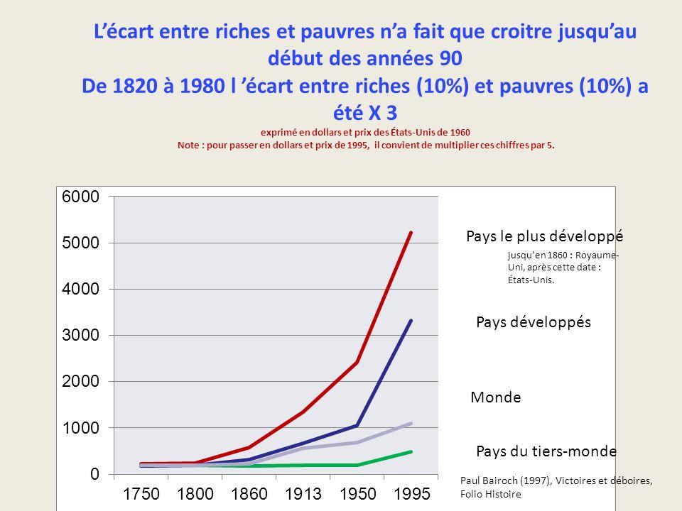 Lécart entre riches et pauvres na fait que croitre jusquau début des années 90 De 1820 à 1980 l écart entre riches (10%) et pauvres (10%) a été X 3 exprimé en dollars et prix des États-Unis de 1960 Note : pour passer en dollars et prix de 1995, il convient de multiplier ces chiffres par 5.