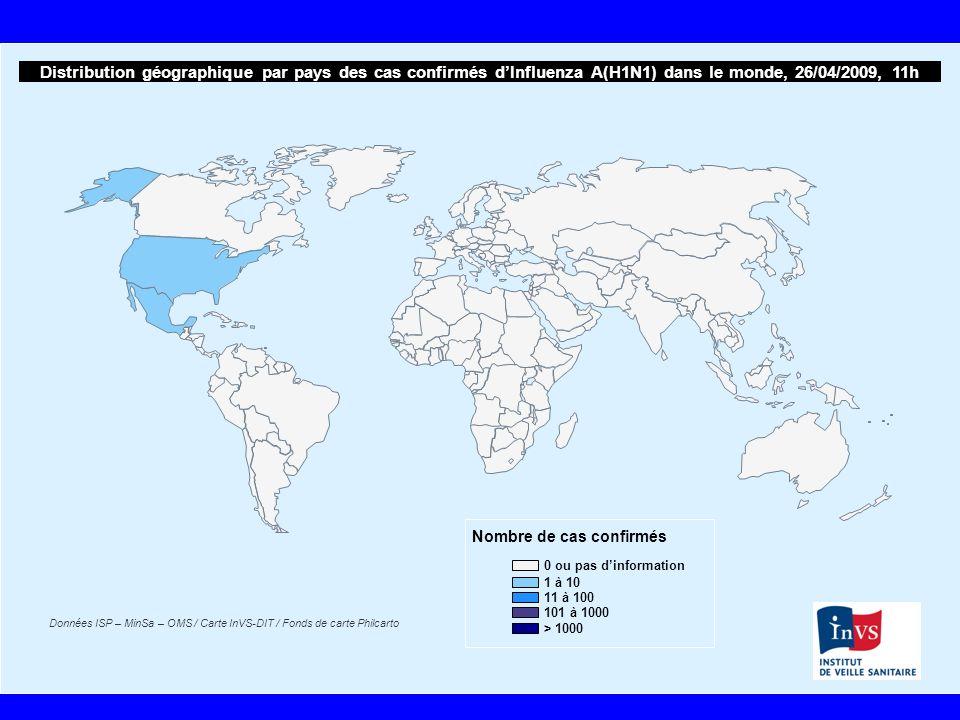Données ISP – MinSa – OMS / Carte InVS-DIT / Fonds de carte Philcarto Distribution géographique par pays des cas confirmés dInfluenza A(H1N1) dans le monde, 26/04/2009, 11h Nombre de cas confirmés 0 ou pas dinformation 1 à 10 11 à 100 101 à 1000 > 1000