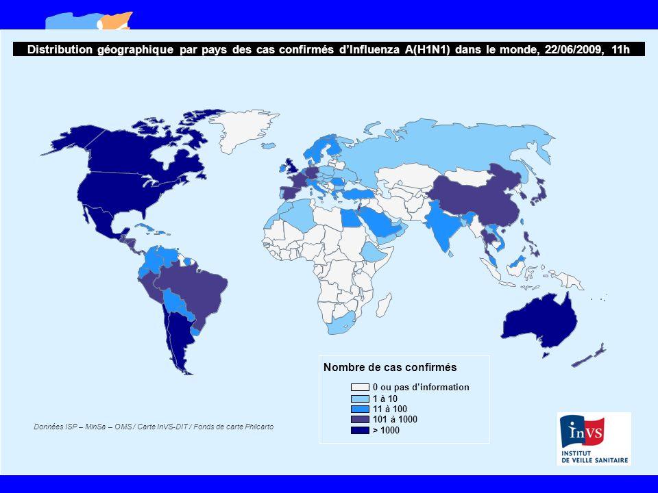 Données ISP – MinSa – OMS / Carte InVS-DIT / Fonds de carte Philcarto Distribution géographique par pays des cas confirmés dInfluenza A(H1N1) dans le monde, 22/06/2009, 11h Nombre de cas confirmés 0 ou pas dinformation 1 à 10 11 à 100 101 à 1000 > 1000