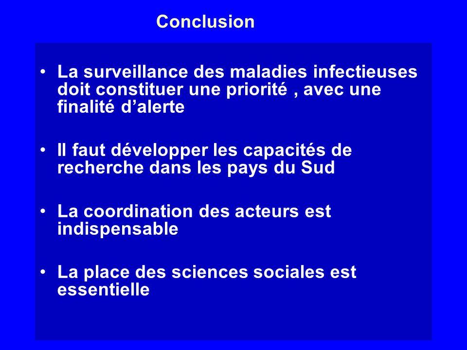 Conclusion La surveillance des maladies infectieuses doit constituer une priorité, avec une finalité dalerte Il faut développer les capacités de recherche dans les pays du Sud La coordination des acteurs est indispensable La place des sciences sociales est essentielle