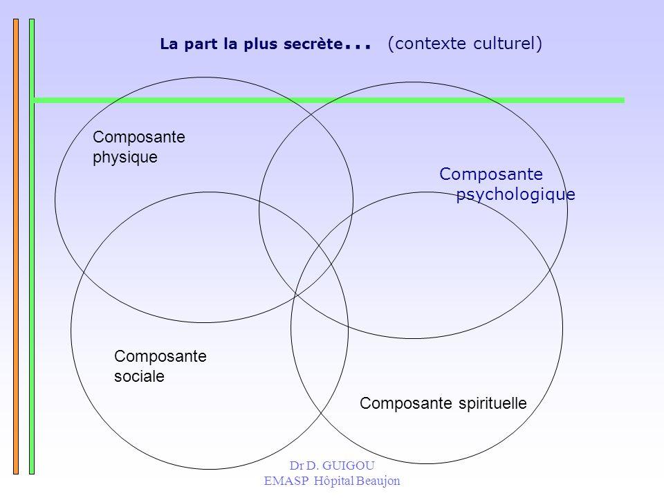 Dr D. GUIGOU EMASP Hôpital Beaujon La part la plus secrète … (contexte culturel) Composante psychologique Composante physique Composante sociale Compo