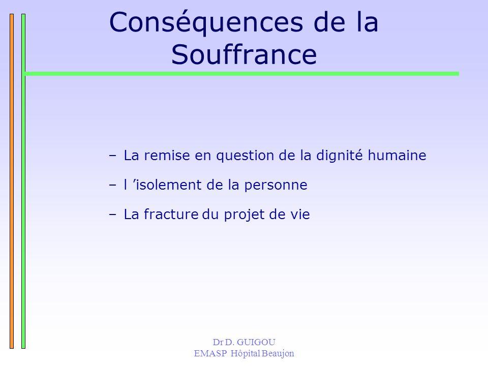 Dr D. GUIGOU EMASP Hôpital Beaujon Conséquences de la Souffrance –La remise en question de la dignité humaine –l isolement de la personne –La fracture