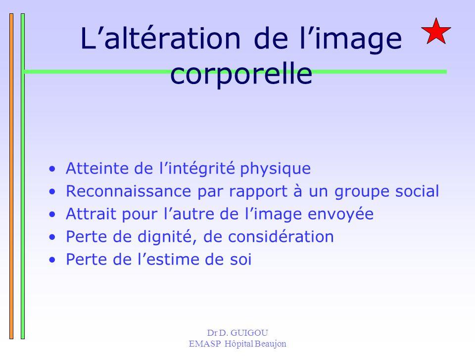 Dr D. GUIGOU EMASP Hôpital Beaujon Laltération de limage corporelle Atteinte de lintégrité physique Reconnaissance par rapport à un groupe social Attr