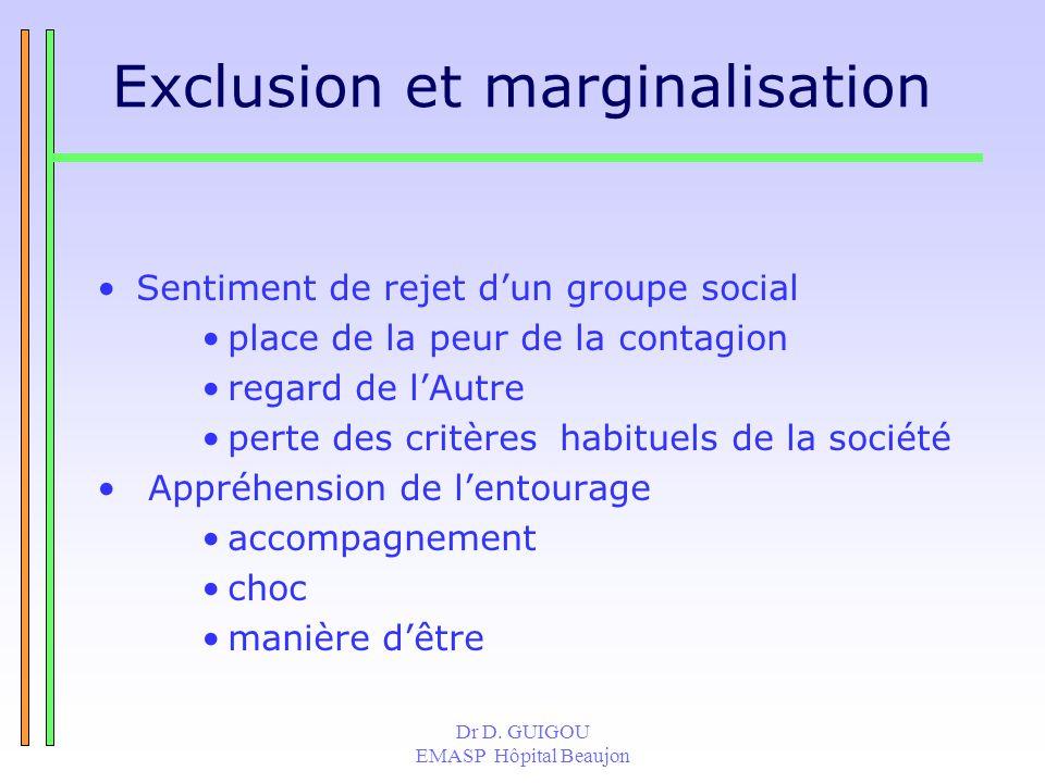 Dr D. GUIGOU EMASP Hôpital Beaujon Exclusion et marginalisation Sentiment de rejet dun groupe social place de la peur de la contagion regard de lAutre