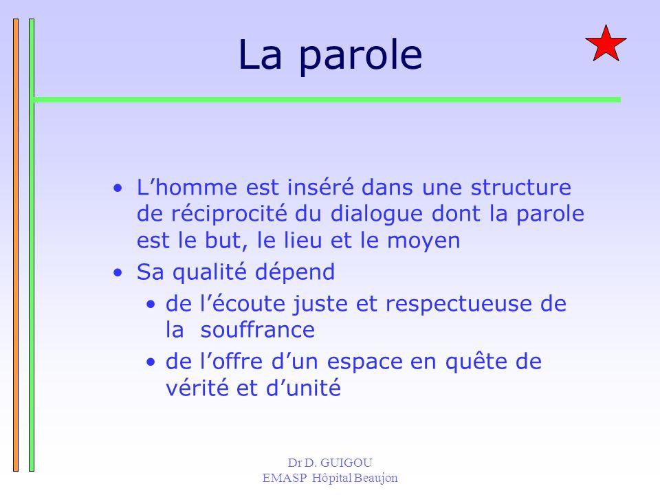 Dr D. GUIGOU EMASP Hôpital Beaujon La parole Lhomme est inséré dans une structure de réciprocité du dialogue dont la parole est le but, le lieu et le