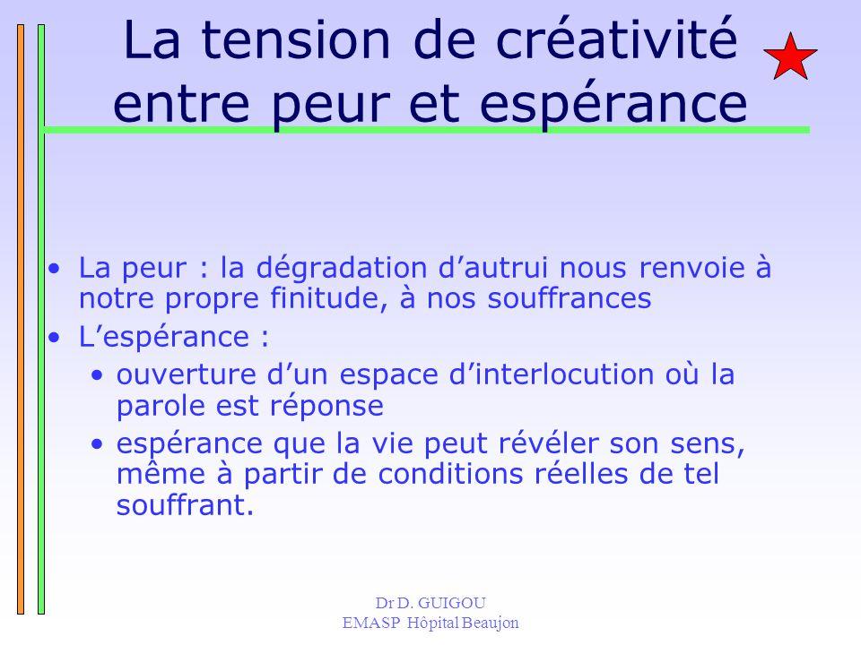 Dr D. GUIGOU EMASP Hôpital Beaujon La tension de créativité entre peur et espérance La peur : la dégradation dautrui nous renvoie à notre propre finit