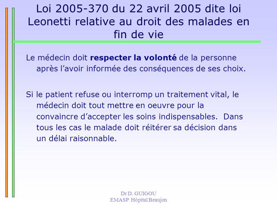 Dr D. GUIGOU EMASP Hôpital Beaujon Loi 2005-370 du 22 avril 2005 dite loi Leonetti relative au droit des malades en fin de vie Le médecin doit respect