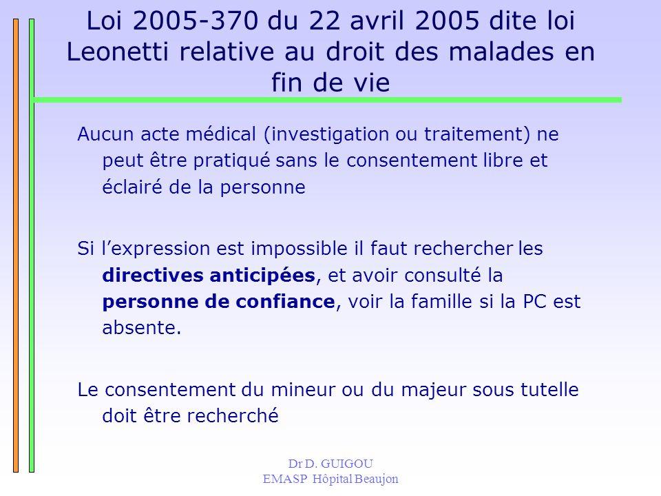 Dr D. GUIGOU EMASP Hôpital Beaujon Loi 2005-370 du 22 avril 2005 dite loi Leonetti relative au droit des malades en fin de vie Aucun acte médical (inv