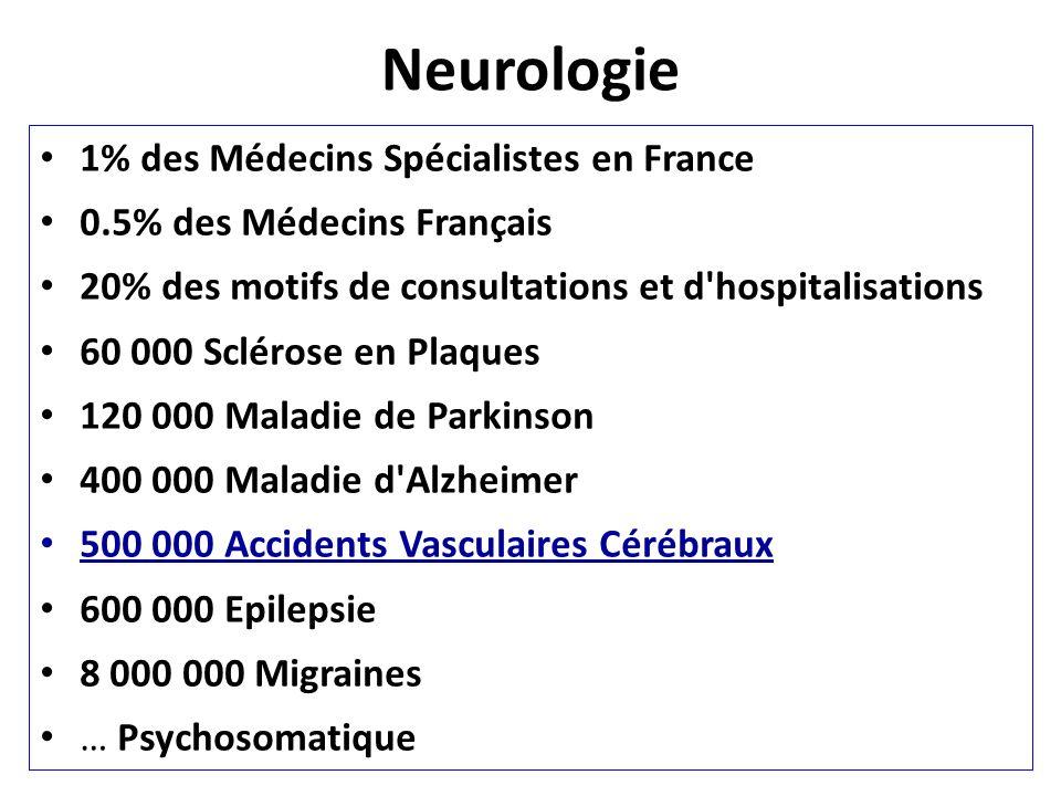 Neurologie 1% des Médecins Spécialistes en France 0.5% des Médecins Français 20% des motifs de consultations et d hospitalisations 60 000 Sclérose en Plaques 120 000 Maladie de Parkinson 400 000 Maladie d Alzheimer 500 000 Accidents Vasculaires Cérébraux 600 000 Epilepsie 8 000 000 Migraines … Psychosomatique