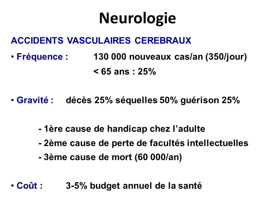 Neurologie ACCIDENTS VASCULAIRES CEREBRAUX Fréquence :130 000 nouveaux cas/an (350/jour) < 65 ans : 25% Gravité :décès 25% séquelles 50% guérison 25% - 1ère cause de handicap chez ladulte - 2ème cause de perte de facultés intellectuelles - 3ème cause de mort (60 000/an) Coût : 3-5% budget annuel de la santé