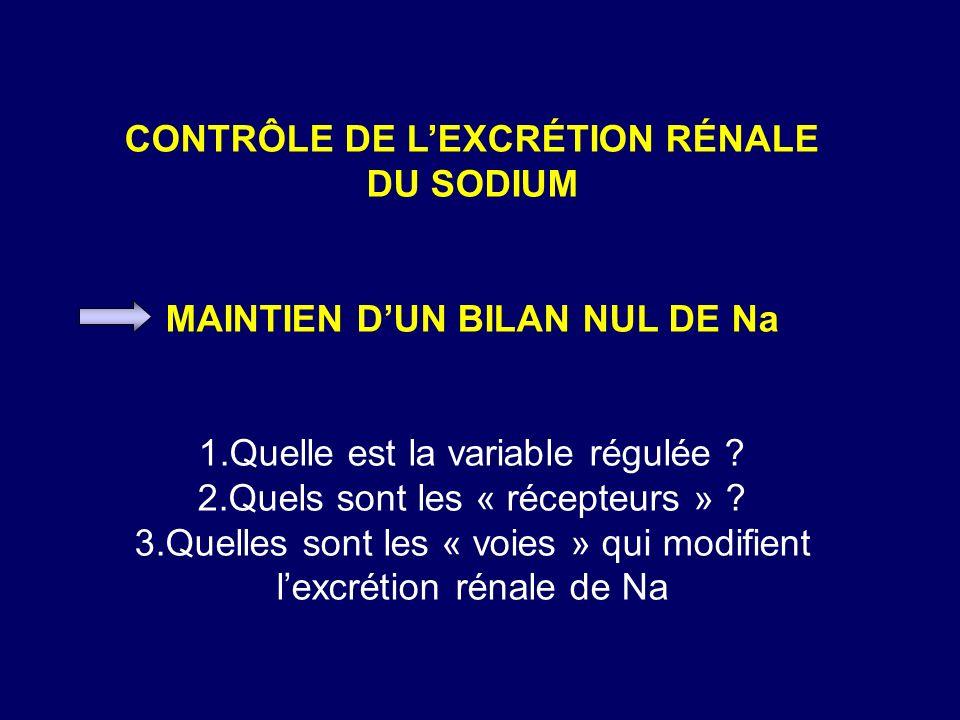 CONTRÔLE DE LEXCRÉTION RÉNALE DU SODIUM MAINTIEN DUN BILAN NUL DE Na 1.Quelle est la variable régulée .