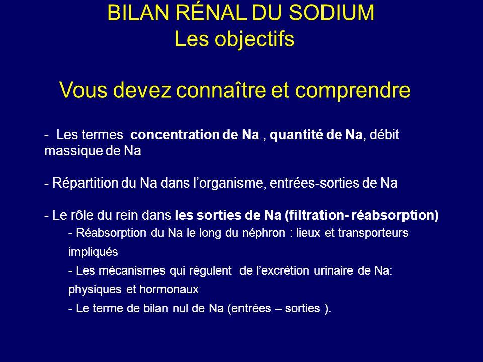 Quantité de Na ou contenu en Na exprimés en g Concentration de sodium g/L ou mmoles/L Le débit de Na g/L/min Notions indispensables