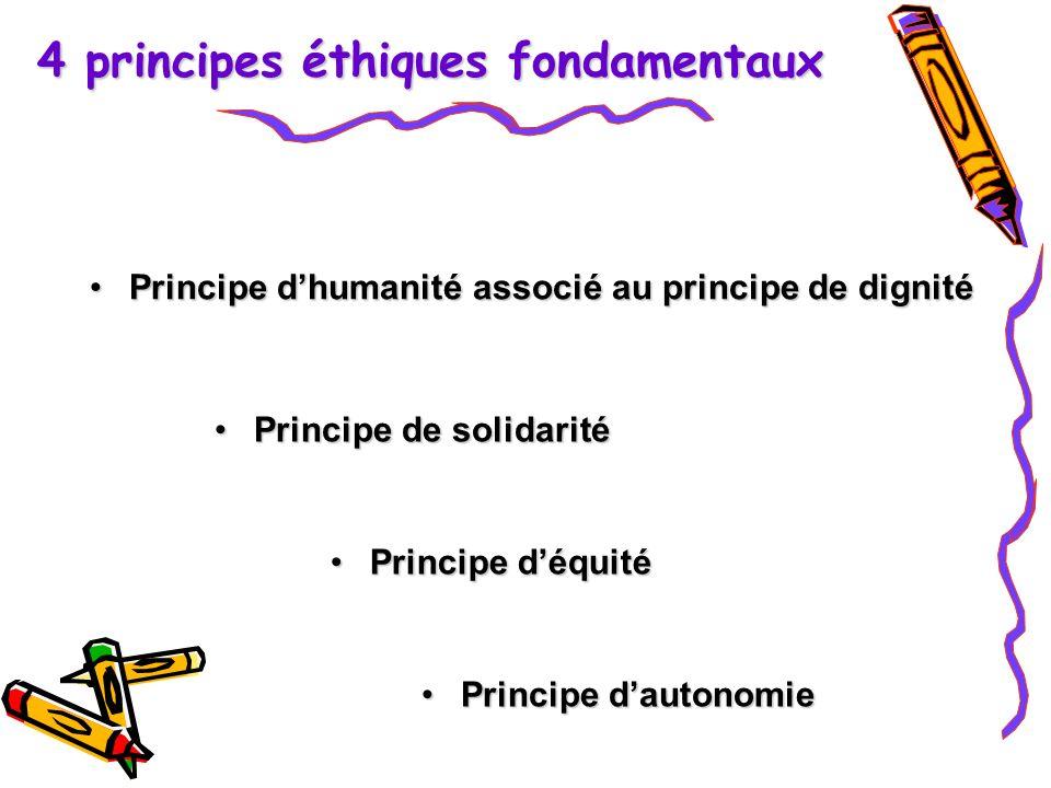 4 principes éthiques fondamentaux Principe dhumanité associé au principe de dignitéPrincipe dhumanité associé au principe de dignité Principe de solidaritéPrincipe de solidarité Principe déquitéPrincipe déquité Principe dautonomiePrincipe dautonomie