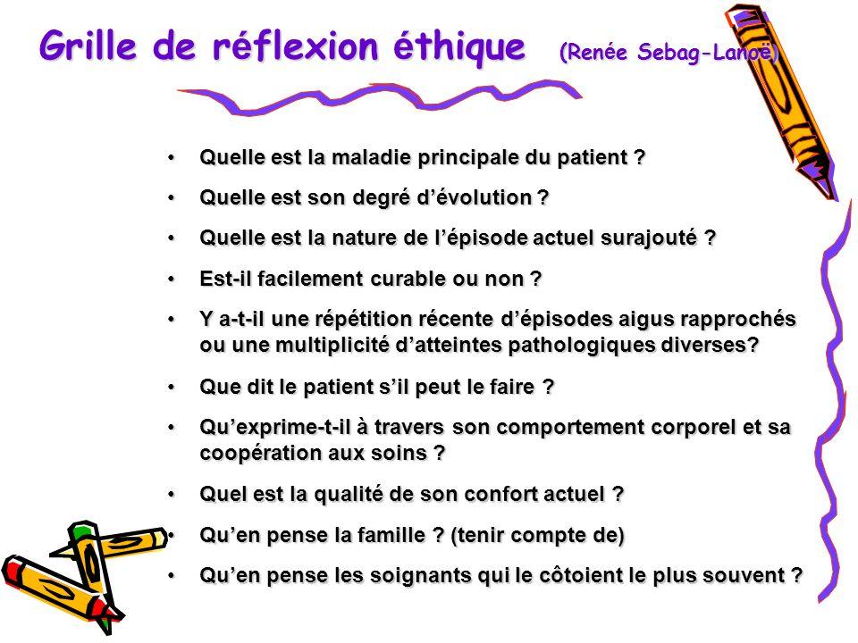 Grille de r é flexion é thique (Ren é e Sebag-Lano ë) Quelle est la maladie principale du patient ?Quelle est la maladie principale du patient .