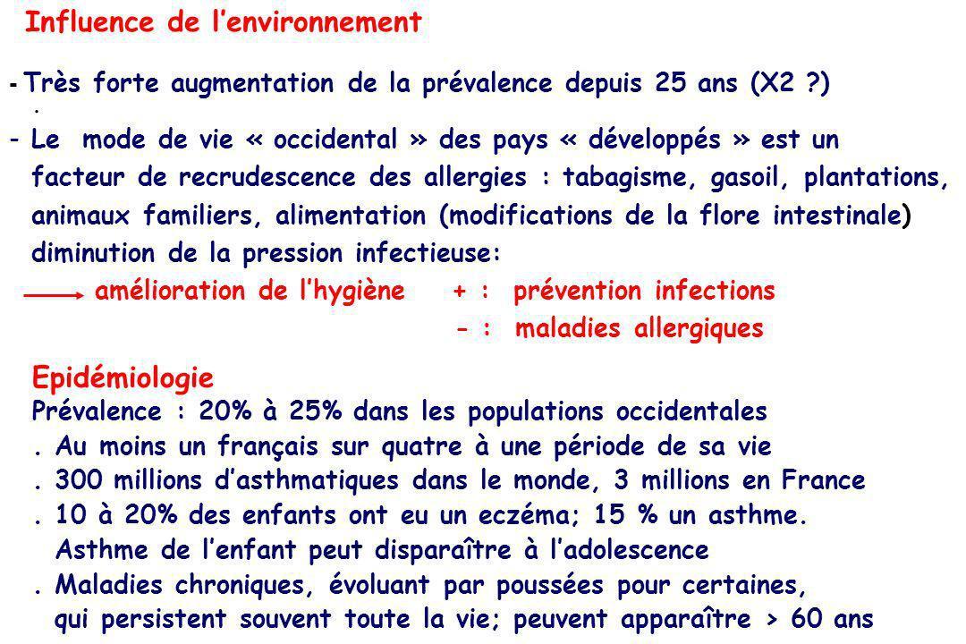 . Influence de lenvironnement - Très forte augmentation de la prévalence depuis 25 ans (X2 ?) - Le mode de vie « occidental » des pays « développés »