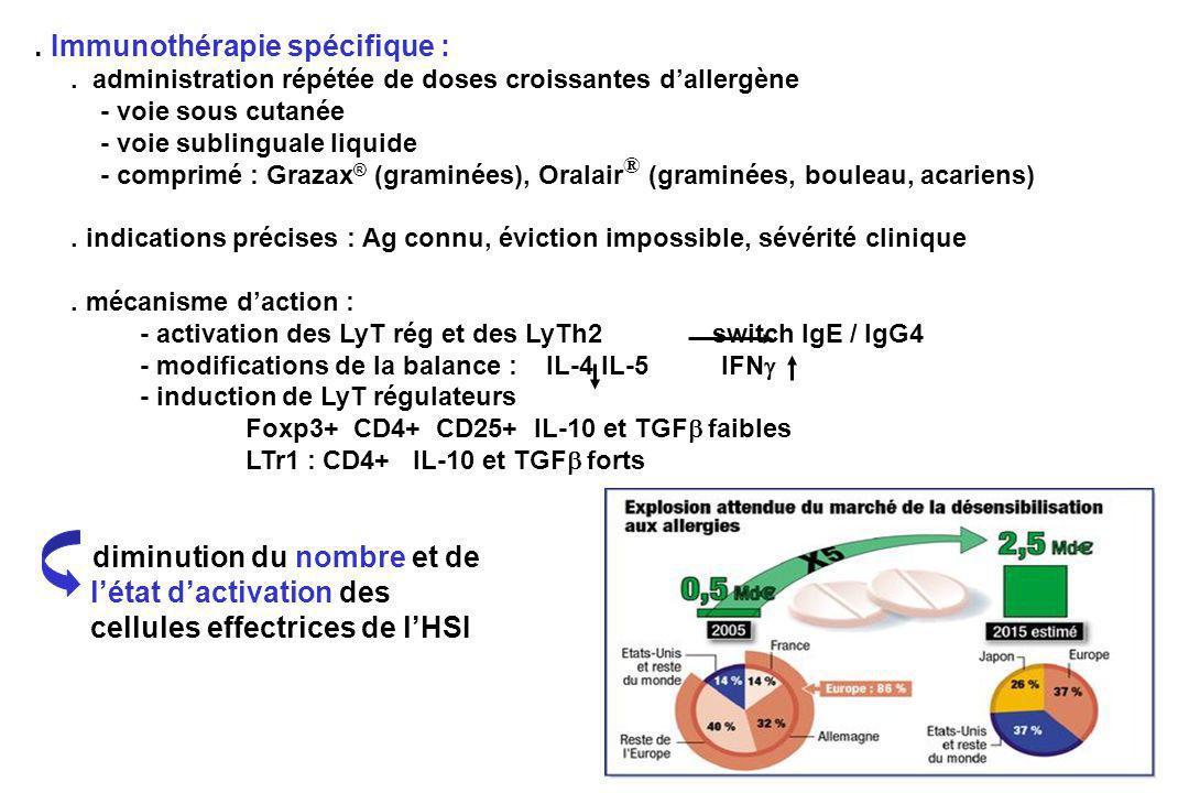 . Immunothérapie spécifique :. administration répétée de doses croissantes dallergène - voie sous cutanée - voie sublinguale liquide - comprimé : Graz
