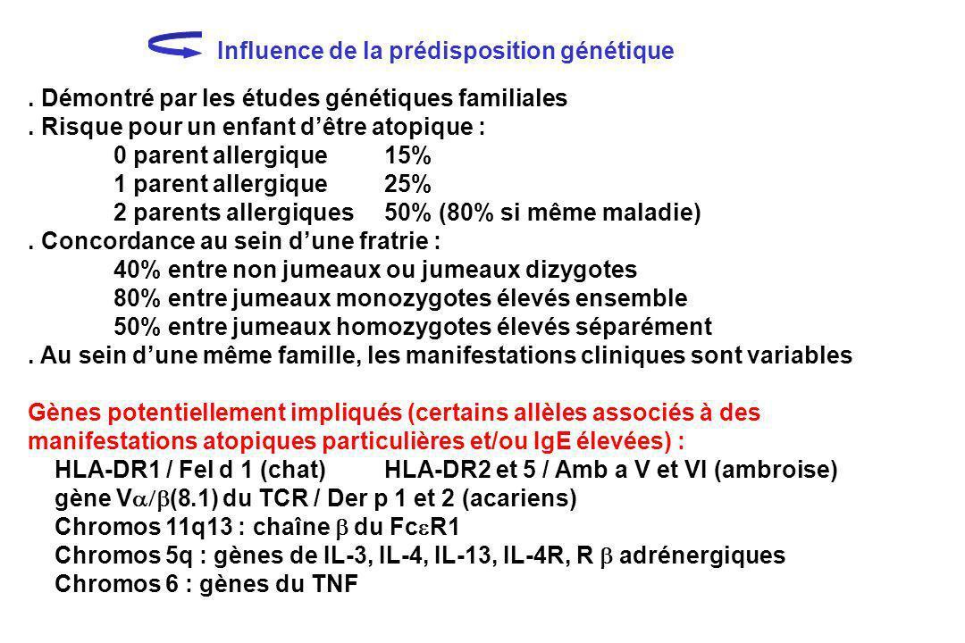 Influence de la prédisposition génétique. Démontré par les études génétiques familiales. Risque pour un enfant dêtre atopique : 0 parent allergique 15