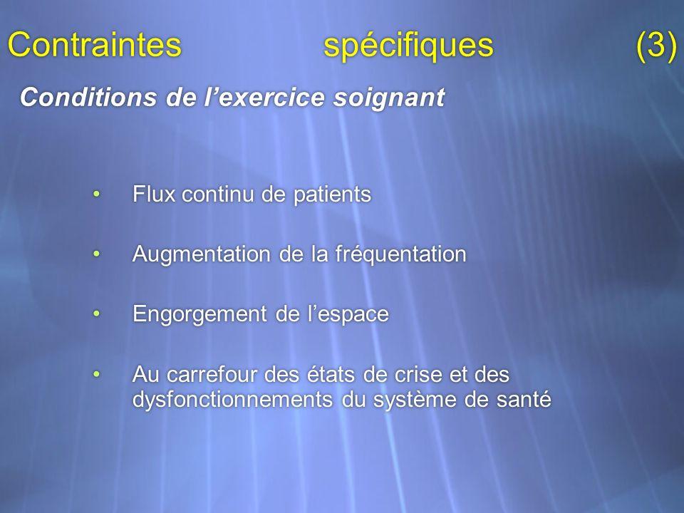 Contraintes spécifiques (3) Conditions de lexercice soignant Flux continu de patients Augmentation de la fréquentation Engorgement de lespace Au carre