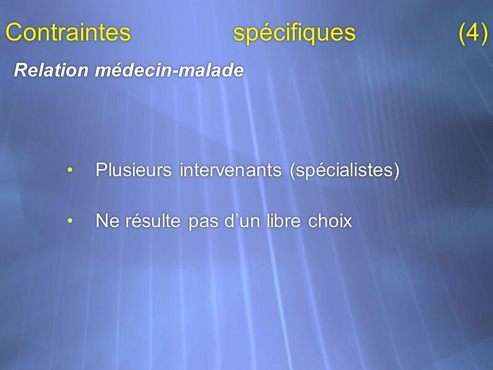 Contraintes spécifiques (4) Relation médecin-malade Plusieurs intervenants (spécialistes) Ne résulte pas dun libre choix Plusieurs intervenants (spéci