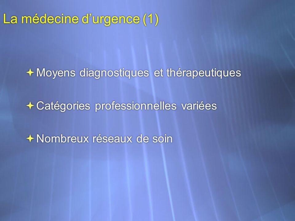 La médecine durgence (1) Moyens diagnostiques et thérapeutiques Catégories professionnelles variées Nombreux réseaux de soin Moyens diagnostiques et t