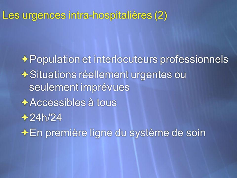 Les urgences intra-hospitalières (2) Population et interlocuteurs professionnels Situations réellement urgentes ou seulement imprévues Accessibles à t