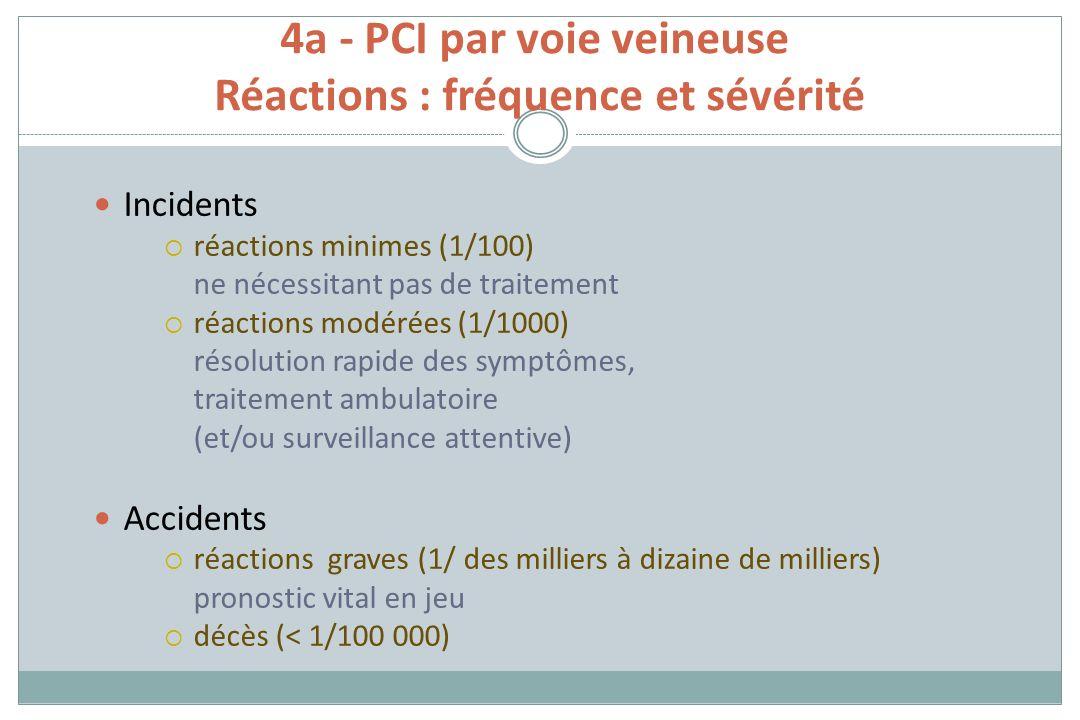 4a - PCI par voie veineuse Réactions : fréquence et sévérité Incidents réactions minimes (1/100) ne nécessitant pas de traitement réactions modérées (
