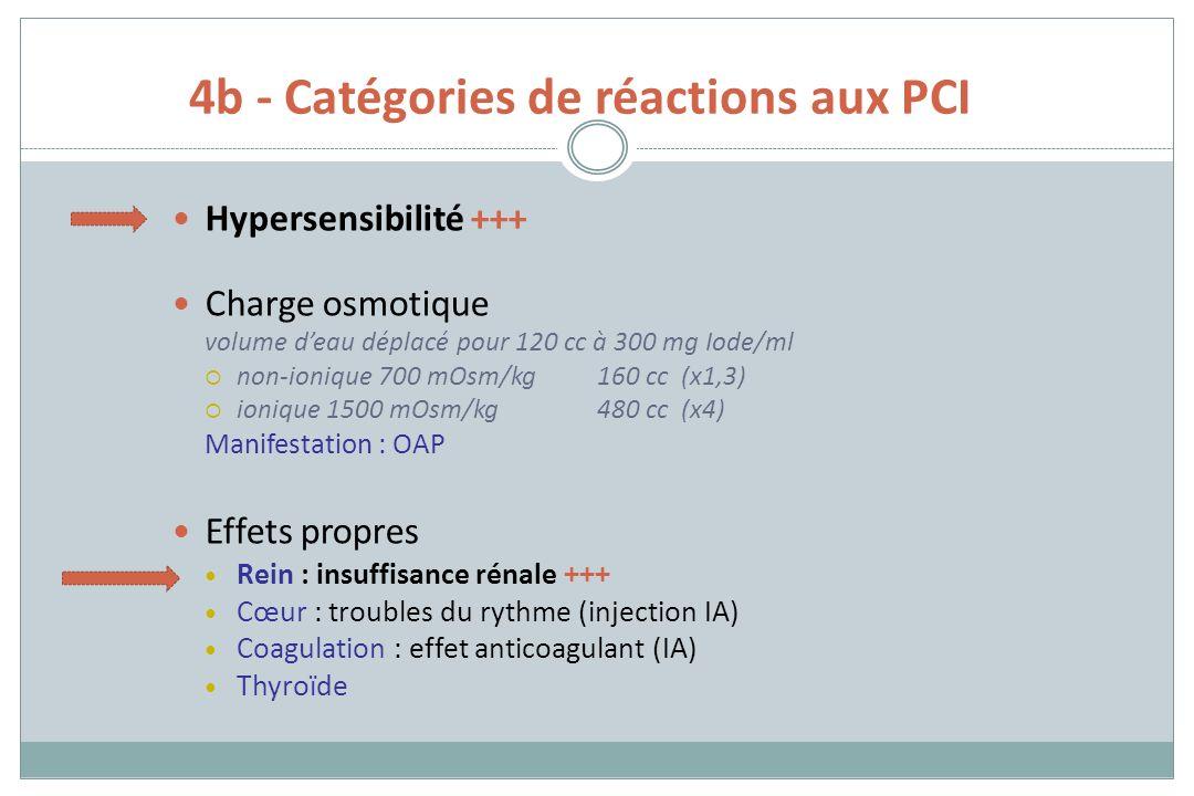 4b - Catégories de réactions aux PCI Hypersensibilité +++ Charge osmotique volume deau déplacé pour 120 cc à 300 mg Iode/ml non-ionique 700 mOsm/kg 16