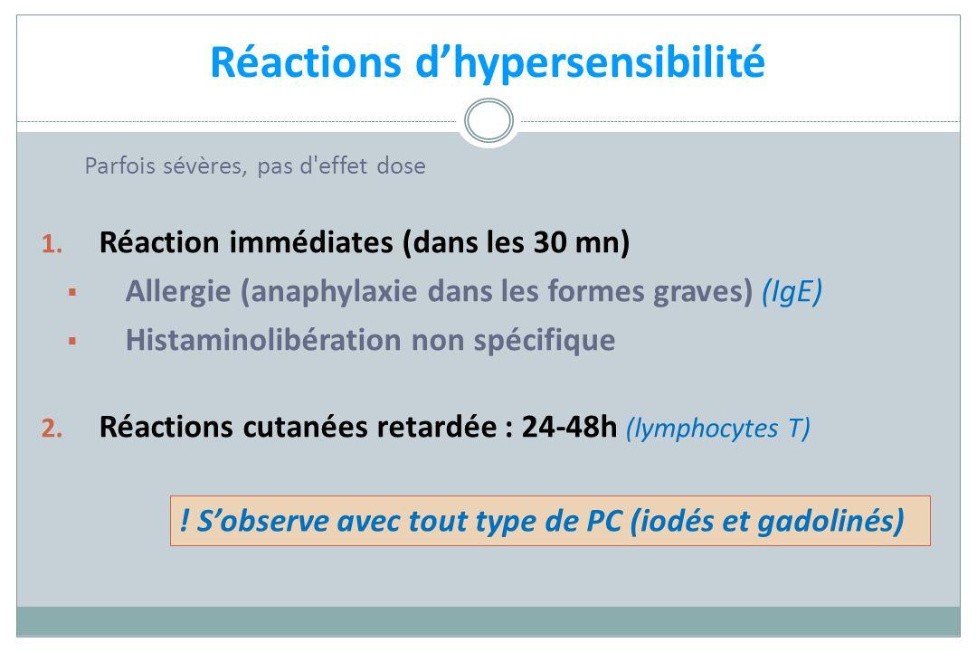 Réactions dhypersensibilité Parfois sévères, pas d'effet dose 1. Réaction immédiates (dans les 30 mn) Allergie (anaphylaxie dans les formes graves) (I