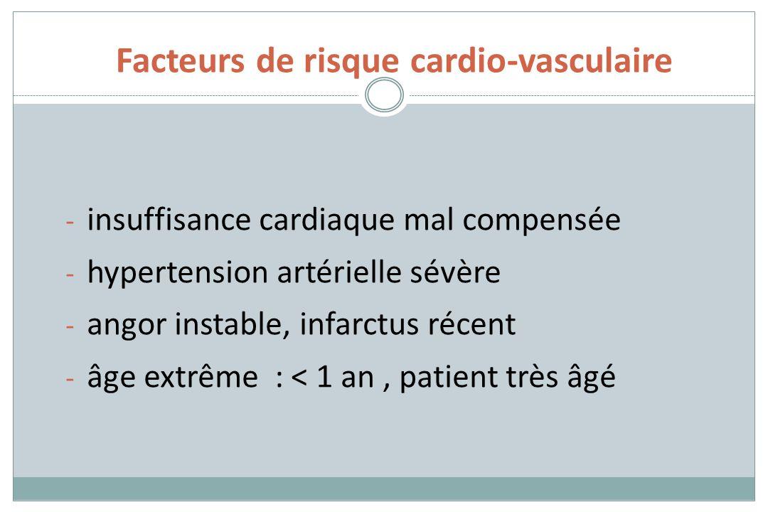 Facteurs de risque cardio-vasculaire - insuffisance cardiaque mal compensée - hypertension artérielle sévère - angor instable, infarctus récent - âge