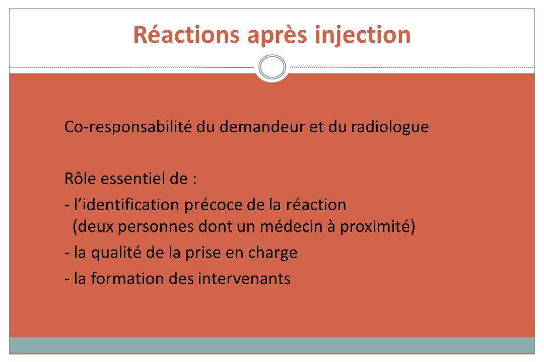 Réactions après injection Co-responsabilité du demandeur et du radiologue Rôle essentiel de : - lidentification précoce de la réaction (deux personnes