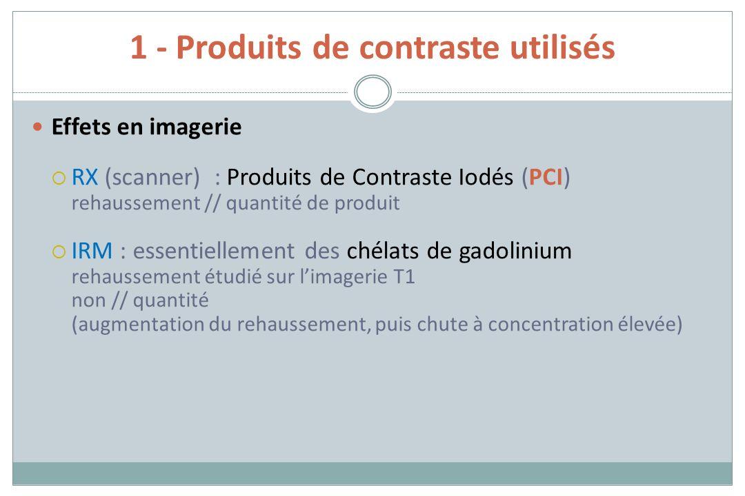 1 - Produits de contraste utilisés Effets en imagerie RX (scanner) : Produits de Contraste Iodés (PCI) rehaussement // quantité de produit IRM : essen