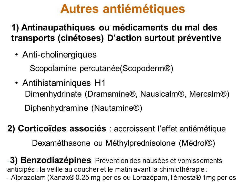 les Signes d'un Surdosage en Antihistaminique