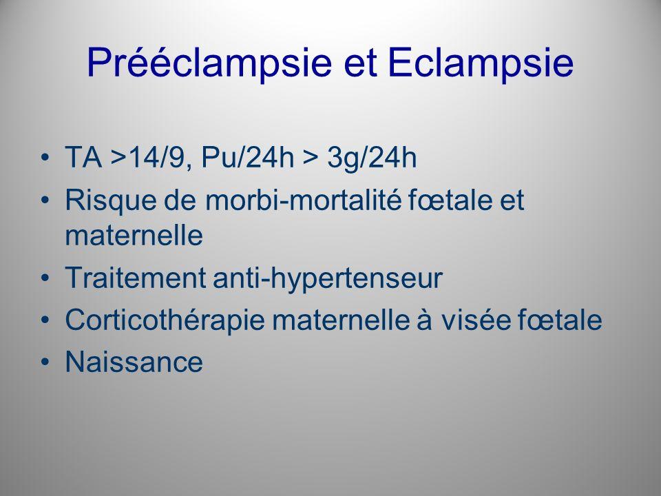 Prééclampsie et Eclampsie TA >14/9, Pu/24h > 3g/24h Risque de morbi-mortalité fœtale et maternelle Traitement anti-hypertenseur Corticothérapie matern