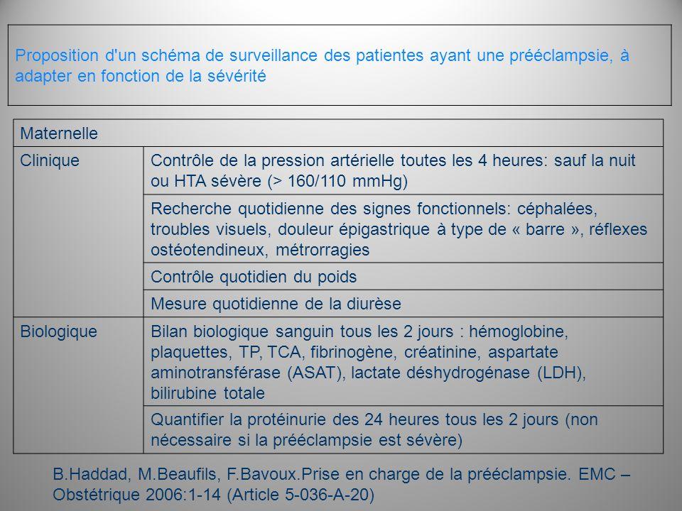 Proposition d'un schéma de surveillance des patientes ayant une prééclampsie, à adapter en fonction de la sévérité Maternelle Clinique Contrôle de la