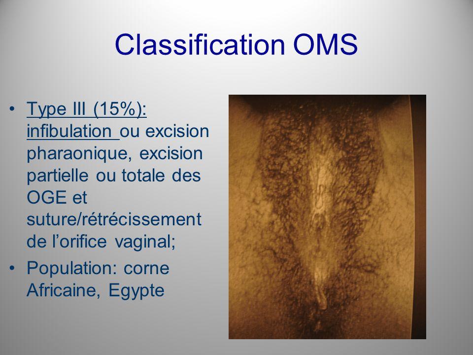 Classification OMS Type III (15%): infibulation ou excision pharaonique, excision partielle ou totale des OGE et suture/rétrécissement de lorifice vag